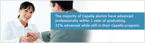 The majority of Capella alumni have advanced professionally within 1 year of graduating. 31% advanced while still in their Capella program.