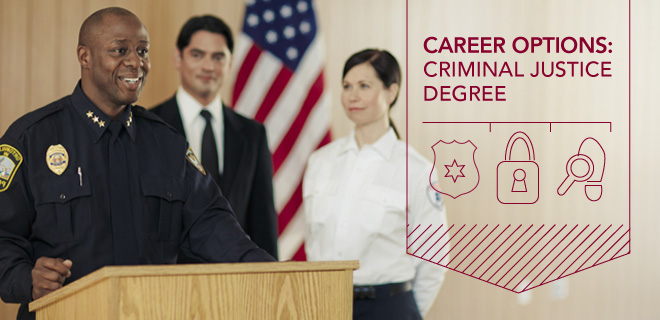 Career Options Criminal Justice Degree  Capella. Assisted Living Burleson Tx Price Of Cable. Is The University Of Phoenix An Accredited College. Seattle Furnace Repair Kia Sorento 2013 Specs. Net Worth Of Microsoft Ssl Vpn Remote Desktop. Bankruptcy Lawyers Wichita Ks. Medicaid Online Application Texas. Columbus State Community Credit Report Agency. Hilton Hhonors Credit Card Big Files Sharing