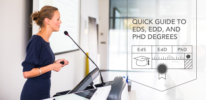 phd degree by thesis only Seminary degree and diploma (phd) - 6 modules + dissertation writing who already holds an earned doctorate may earn a phd by completing only 36.