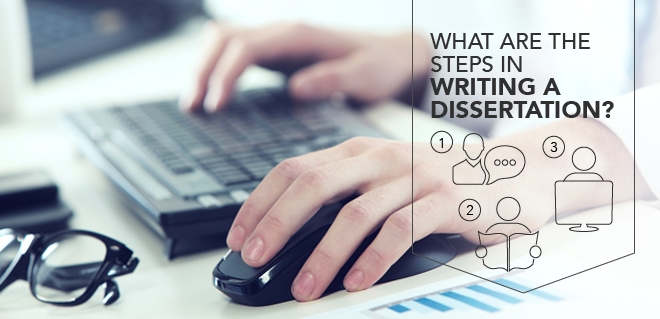 steps completing dissertation Hey intelligent student, you've spent the summer writing your dissertation, and you're almost done right wait a minute there are a few things you should do before you submit that.