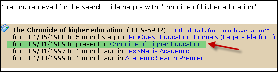 Chronicle of Higher Ed search in Journal & Book Locator