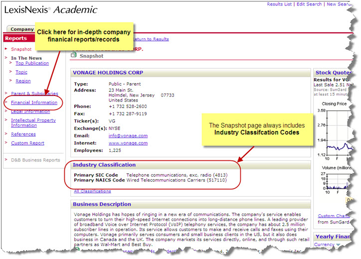 LexisNexis Industry Codes on company profile page