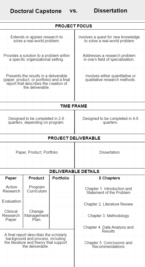 capstone papers Physics 4300 c:\documents and settings\spm\my documents\capstone\2008-capstone-paperdoc 12/08/08 1 the capstone paper there are many ways to successfully write a.