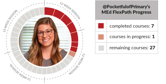 Michelle Ferre FlexPath tracker