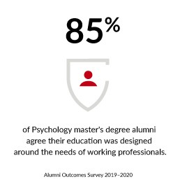 85% of Psychology master's degree alumni agree their education was designed around the needs of working professionals.