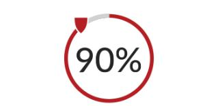 illustration of 90% circle